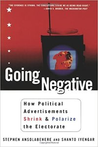 Going Negative: How Political Advertisements Shrink and Polarize the Electorate